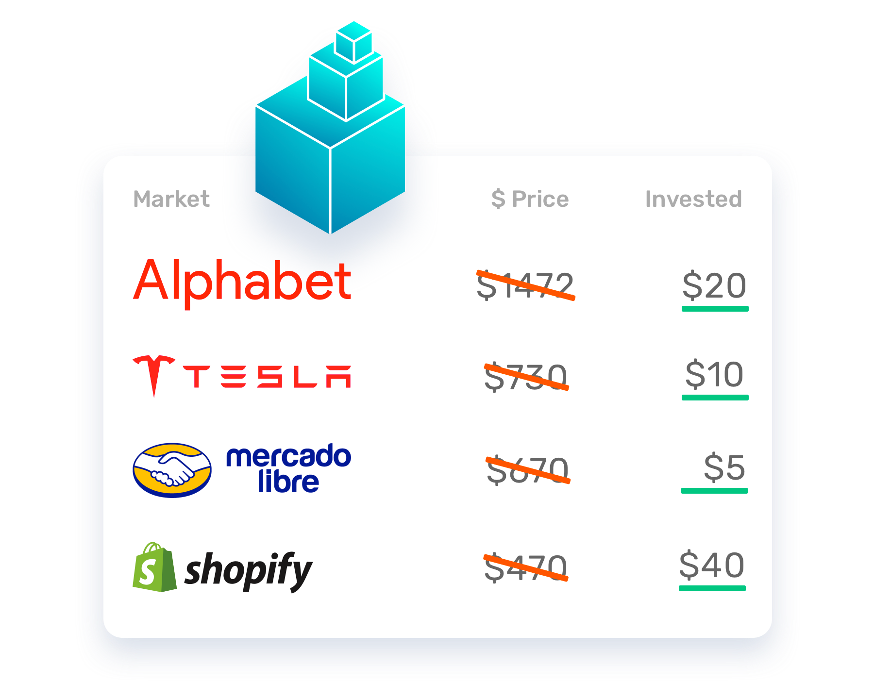 Spend a fraction of the money to buy shares in Alphabet, Tesla, Mercado Libre, or Shopify.